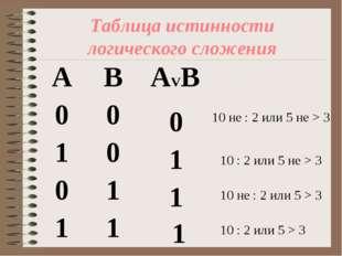 Таблица истинности логического сложения 1 0 1 1 10 не : 2 или 5 не > 3 10 : 2