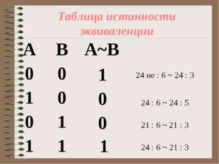 Таблица истинности эквиваленции 1 1 0 0 24 не : 6 ~ 24 : 3 24 : 6 ~ 24 : 5 21
