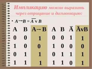 Импликацию можно выразить через отрицание и дизъюнкцию: А В = А v В 0 0 0 0 1