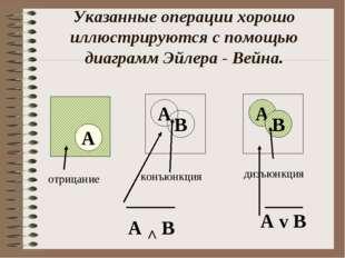 Указанные операции хорошо иллюстрируются с помощью диаграмм Эйлера - Вейна. А