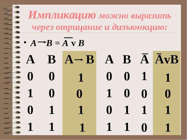 Импликацию можно выразить через отрицание и дизъюнкцию: А В = А v В 0 0 0 0 1...