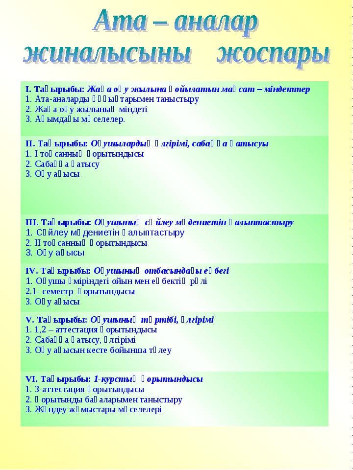 І. Тақырыбы: Жаңа оқу жылына қойылатын мақсат – міндеттер 1. Ата-аналарды құқ...