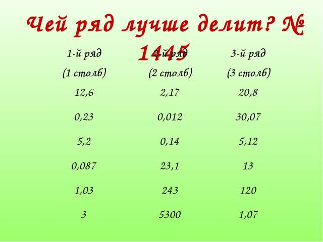 Чей ряд лучше делит? № 1445 1-й ряд (1 столб)2-й ряд (2 столб)3-й ряд (3 ст...