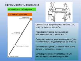 Приемы работы психолога Включенное наблюдение Активное слушание Селективные в