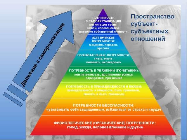 Движение к самореализации Пространство субъект-субъектных отношений