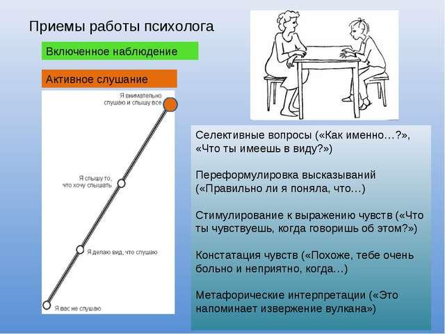 Приемы работы психолога Включенное наблюдение Активное слушание Селективные в...