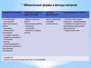Обязательные формы и методы контроля  текущая аттестация итоговая (четверть,