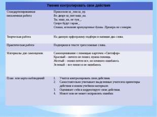 Умение контролировать свои действия Стандартизированная письменная работа Про