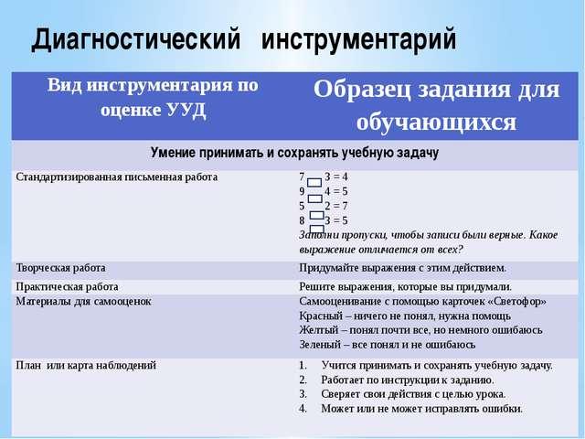Диагностический инструментарий Вид инструментария по оценке УУД Образец задан...