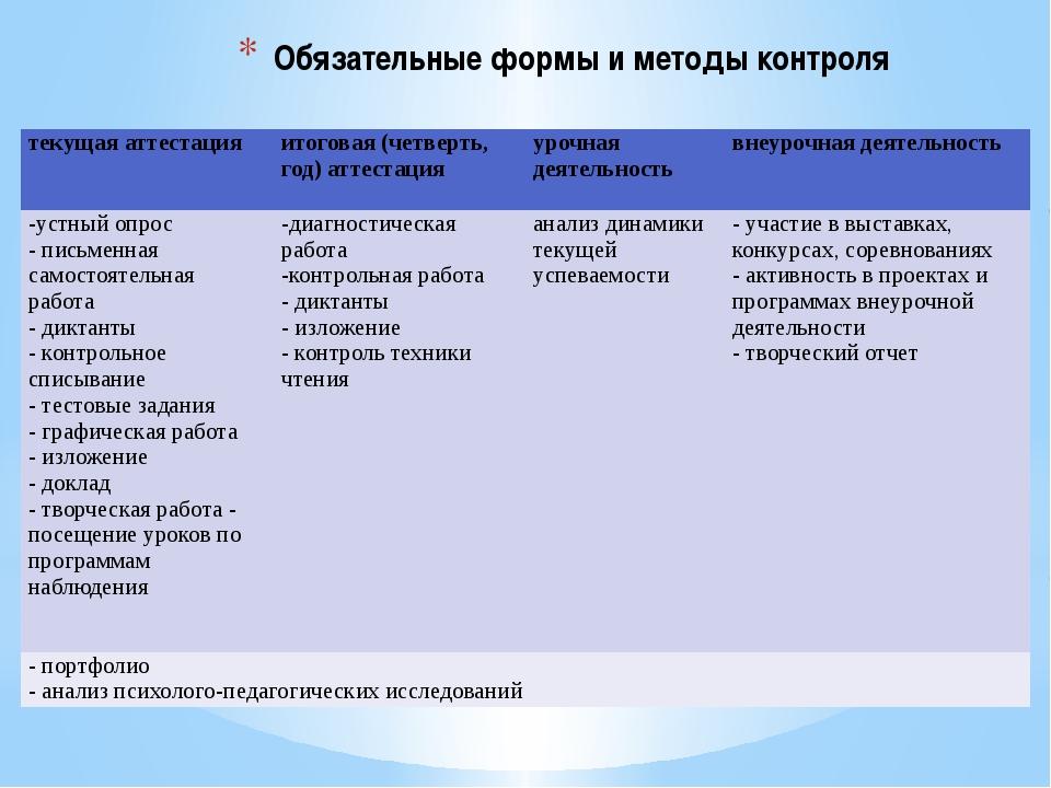 Обязательные формы и методы контроля  текущая аттестация итоговая (четверть,...
