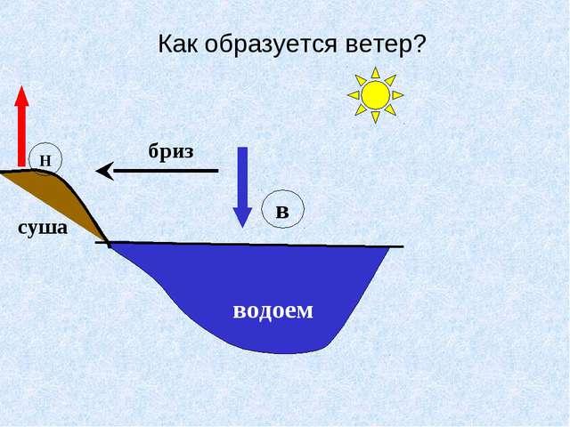Как образуется ветер? суша водоем Н в бриз