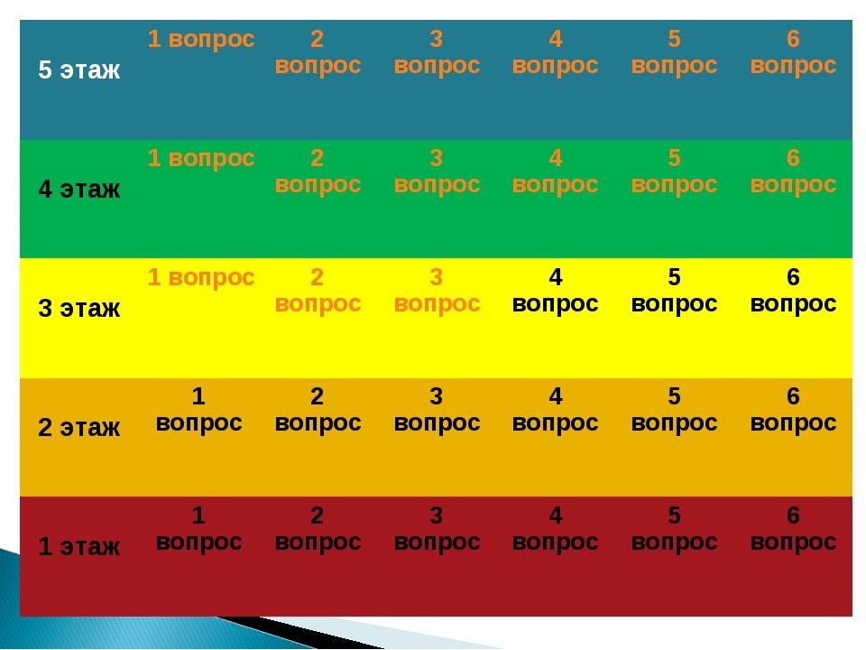 5 этаж1 вопрос2 вопрос3 вопрос4 вопрос5 вопрос6 вопрос 4 этаж1 вопрос...
