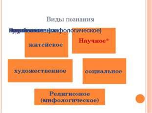 Виды познания