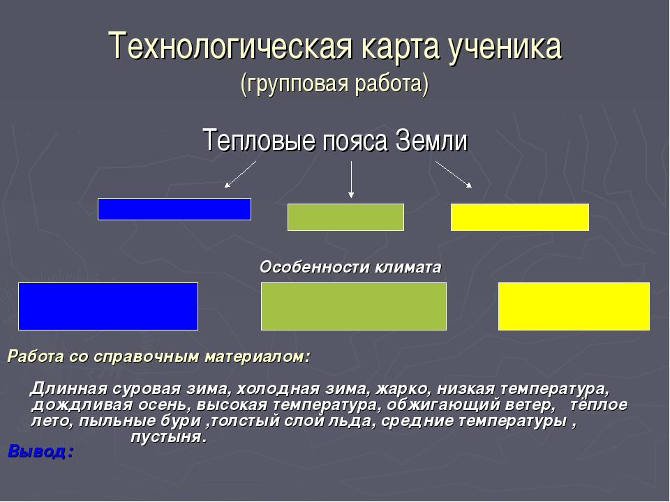 Технологическая карта ученика (групповая работа) Тепловые пояса Земли Особенн...