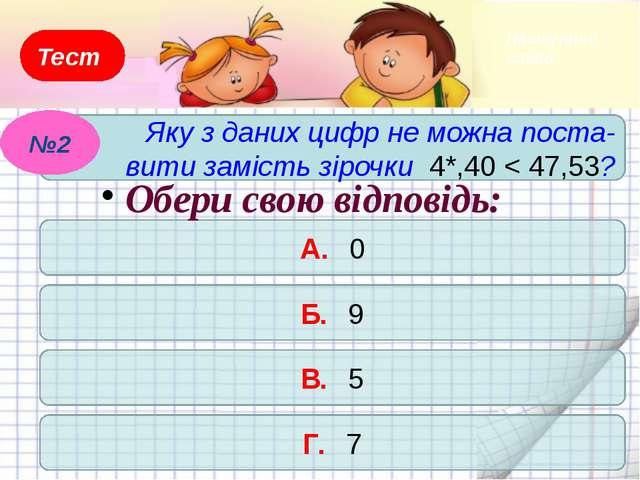Тест Порівняйте дроби 5,489 і 5,403. Який знак треба поставити між дробами? А...