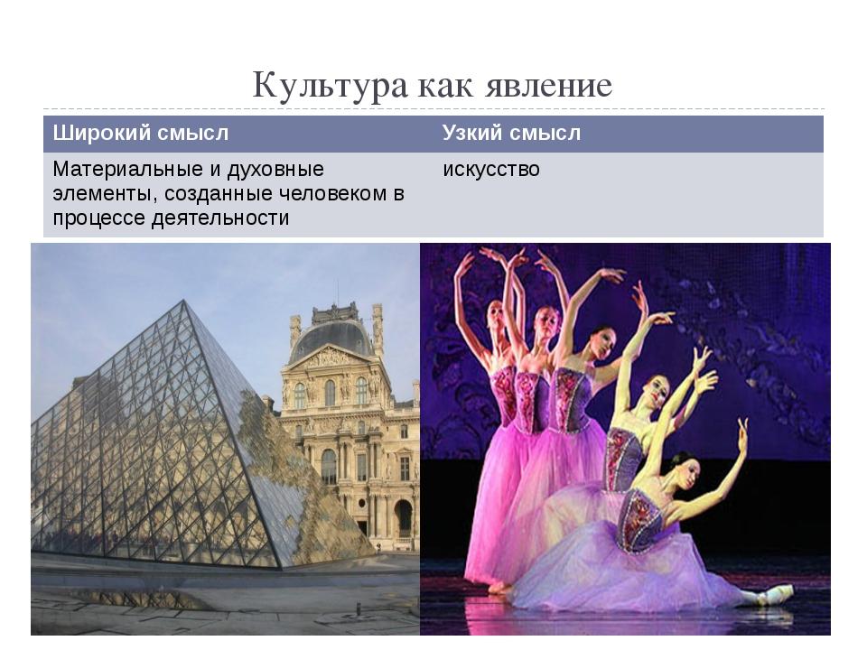 картинки к мировой художественной культуре как части духовной культуры открывает для