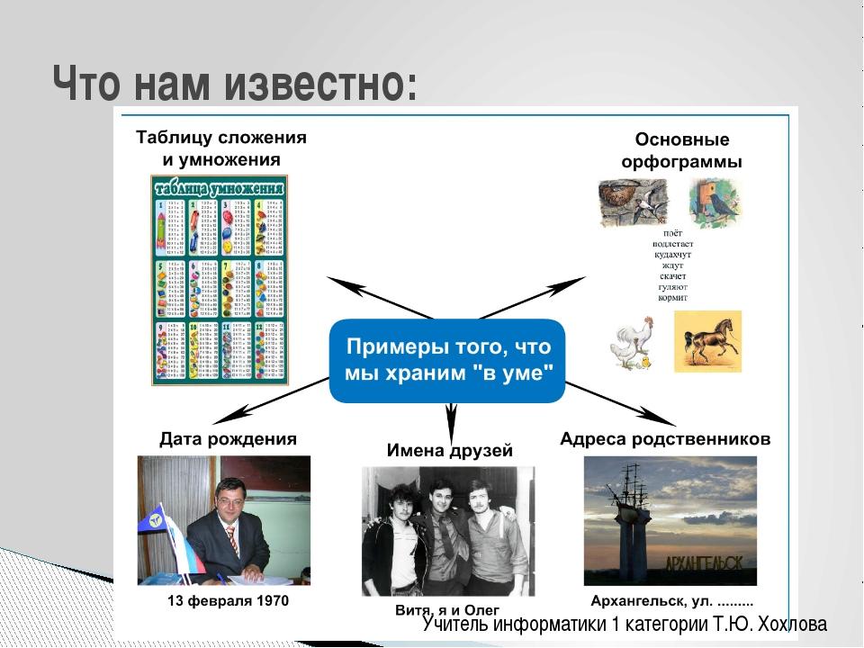 Что нам известно: Учитель информатики 1 категории Т.Ю. Хохлова