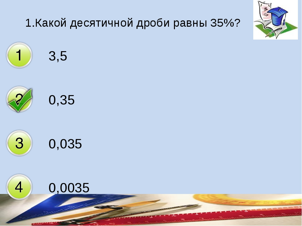 1.Какой десятичной дроби равны 35%? 3,5 0,35 0,035 0,0035
