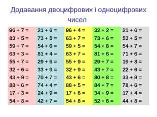 Додавання двоцифрових і одноцифрових чисел