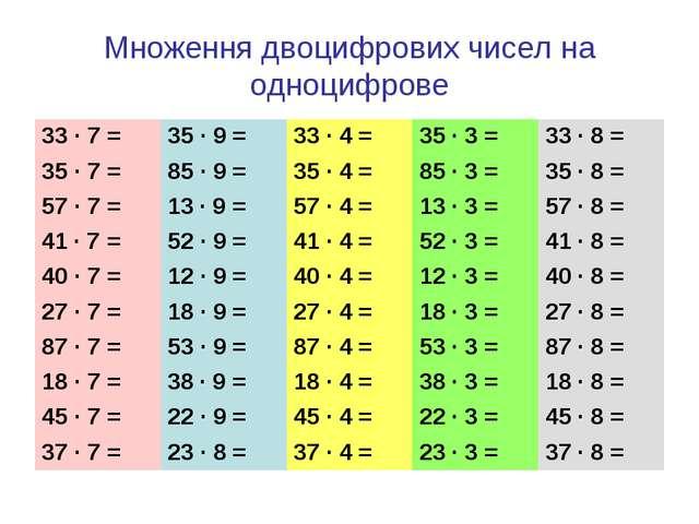 Множення двоцифрових чисел на одноцифрове