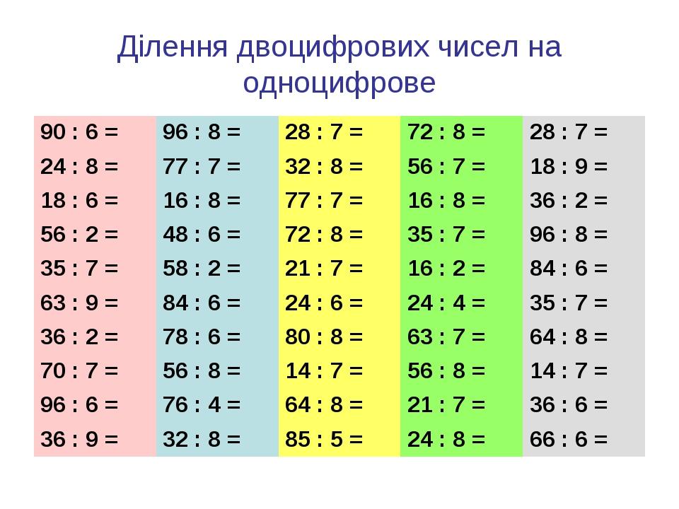 Ділення двоцифрових чисел на одноцифрове