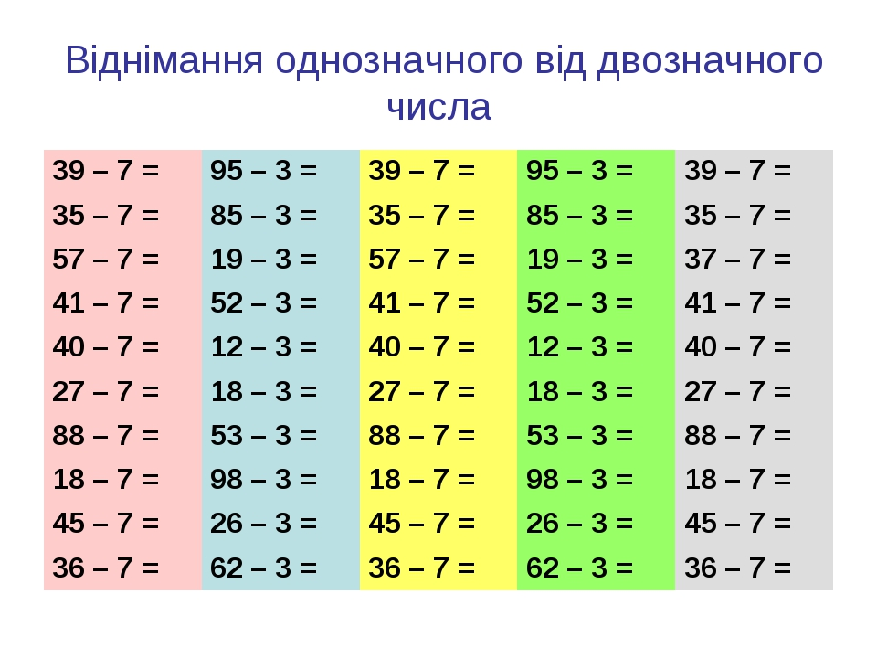 Віднімання однозначного від двозначного числа