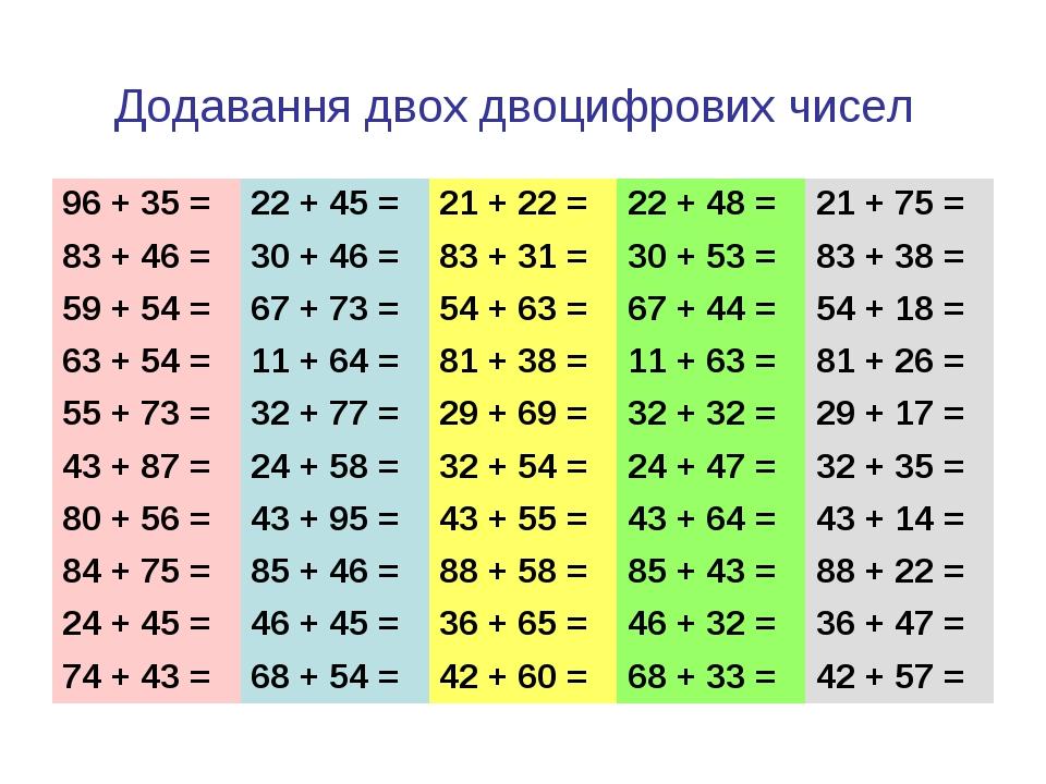 Додавання двох двоцифрових чисел