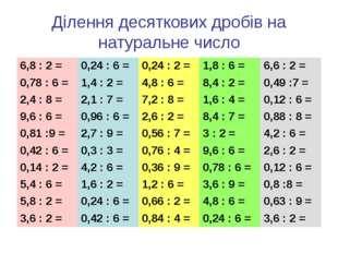 Ділення десяткових дробів на натуральне число