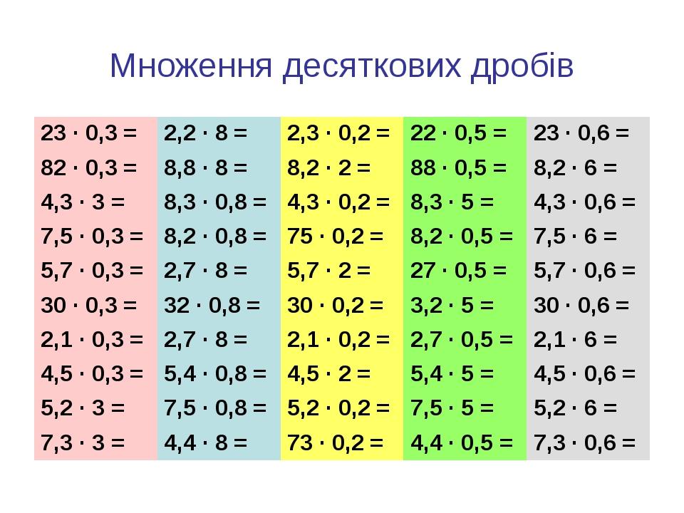 Множення десяткових дробів