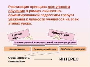 Реализация принципа доступности обучения в рамках личностно-ориентированной п