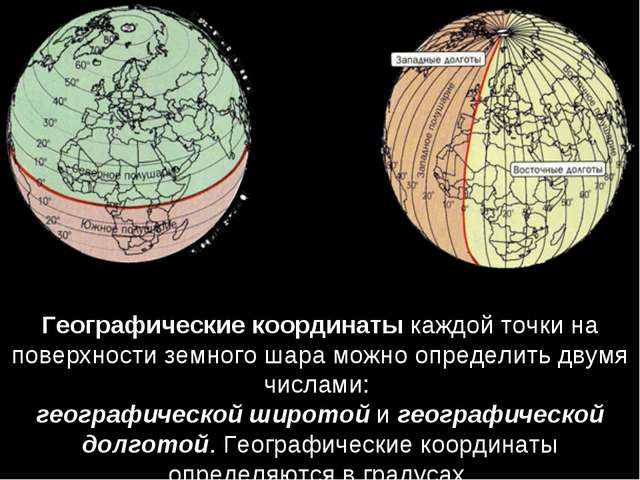 Географические координатыкаждой точки на поверхности земного шара можно опре...