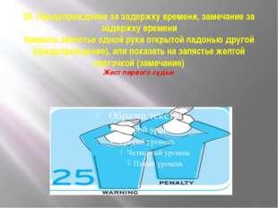 25. Предупреждение за задержку времени, замечание за задержку времени Накрыть