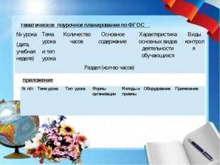 тематическое поурочное планирование по ФГОС приложение № урока (дата, учебная