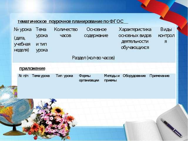 тематическое поурочное планирование по ФГОС приложение № урока (дата, учебная...