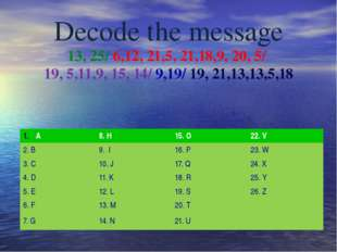 Decode the message 13, 25/ 6,12, 21,5, 21,18,9, 20, 5/ 19, 5,11,9, 15, 14/ 9,