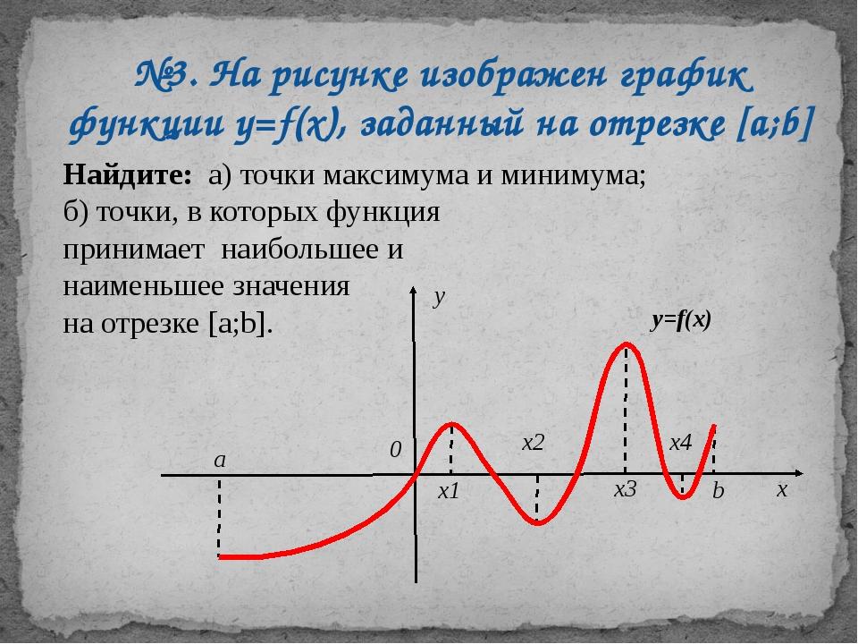 №3. На рисунке изображен график функции у=f(х), заданный на отрезке [a;b] Най...
