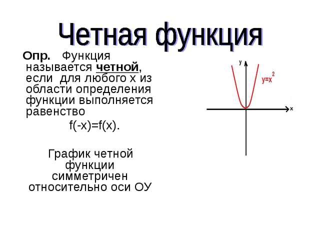 Опр. Функция называется четной, если для любого x из области определения фун...