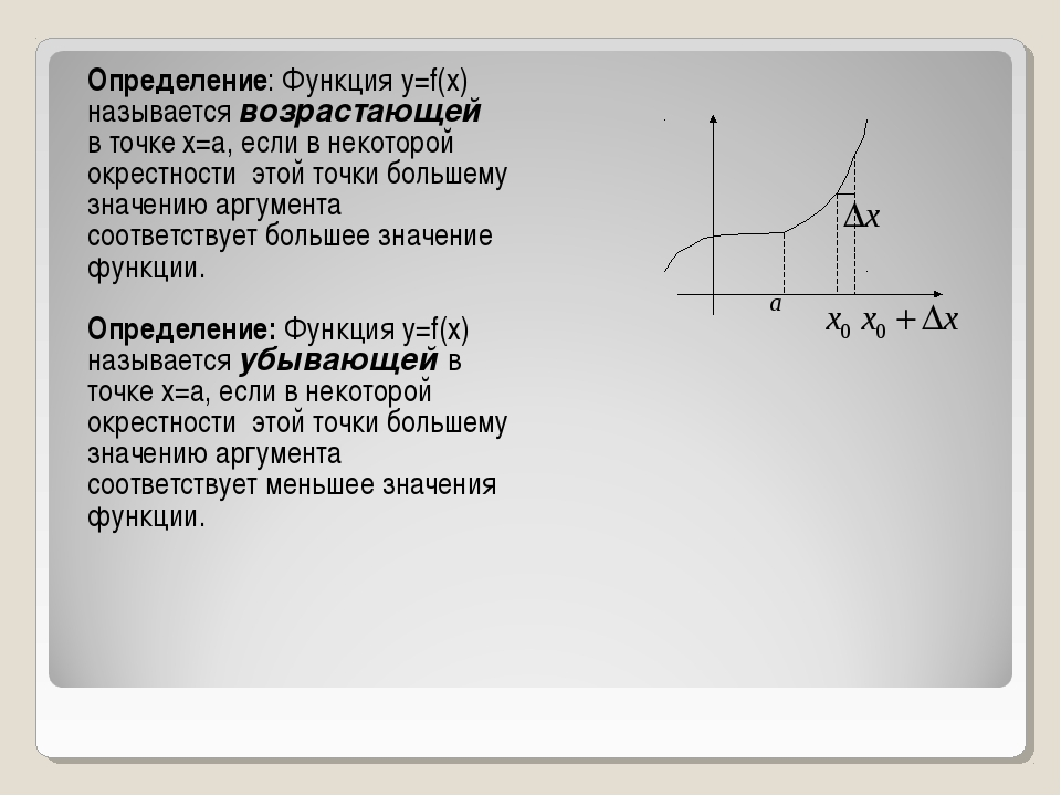 Определение: Функция y=f(x) называется возрастающей в точке x=a, если в некот...