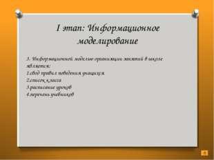 I этап: Информационное моделирование 3. Информационной моделью организации за