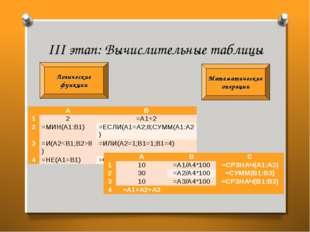 III этап: Вычислительные таблицы Математические операции Логические функции