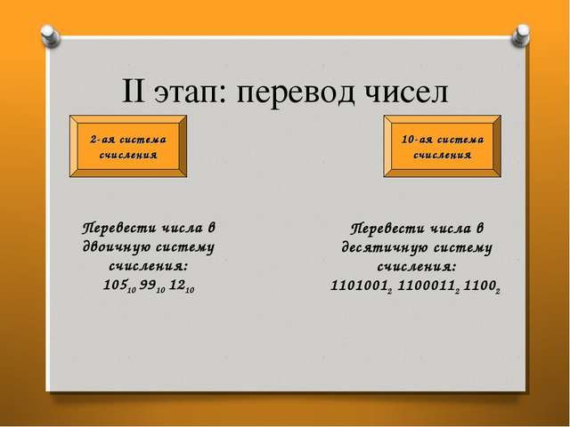 II этап: перевод чисел 10-ая система счисления 2-ая система счисления Перевес...
