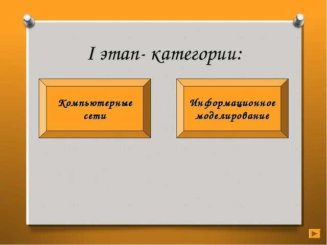 I этап- категории: Компьютерные сети Информационное моделирование