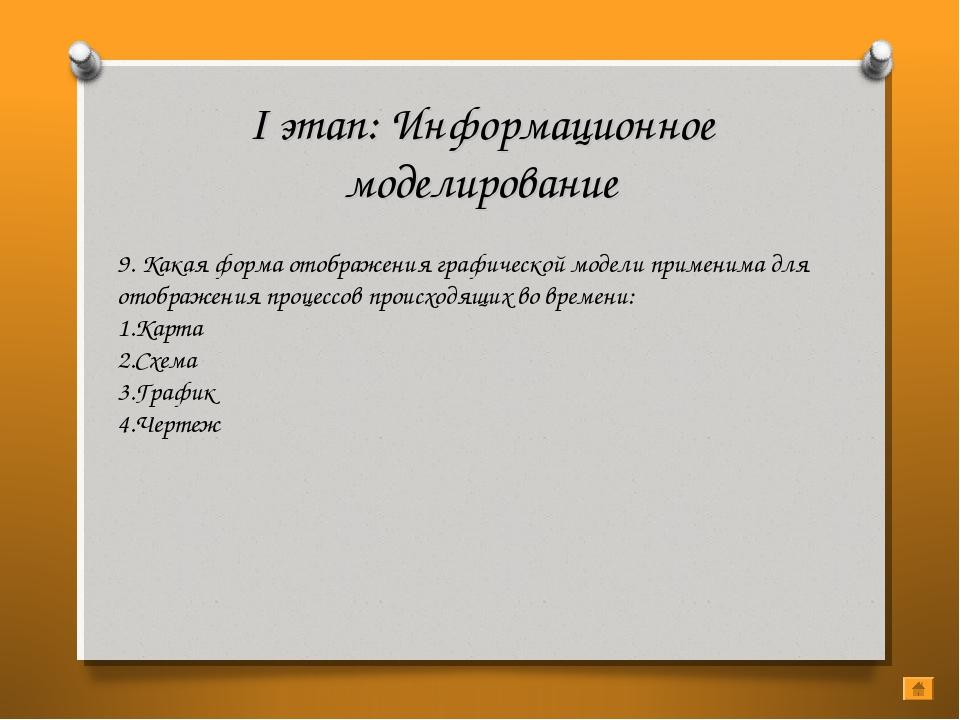 I этап: Информационное моделирование 9. Какая форма отображения графической м...
