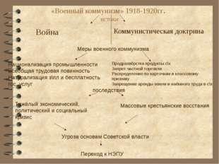 «Военный коммунизм» 1918-1920гг. истоки Война Коммунистическая доктрина Меры