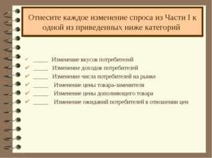 Отнесите каждое изменение спроса из Части I к одной из приведенных ниже катег