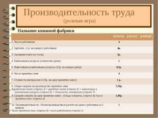 Производительность труда (ролевая игра) Название книжной фабрики примерраун