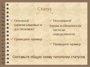 Статус Основной (приписываемые и достигаемые) Приведите пример Неосновной (пр