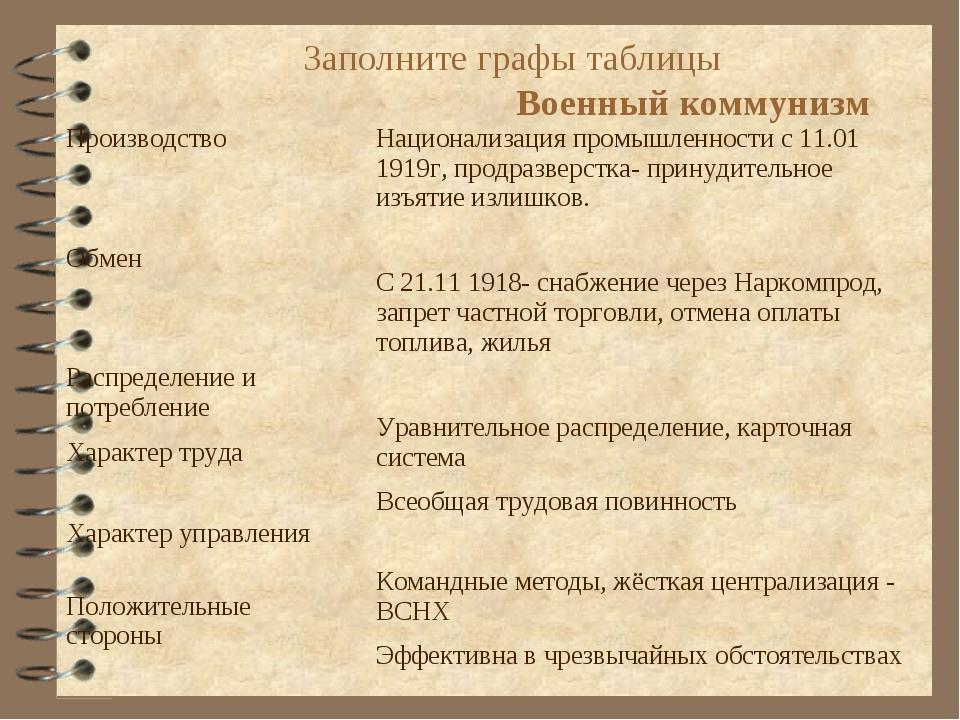 Заполните графы таблицы  Военный коммунизм Производство Обмен Распределени...