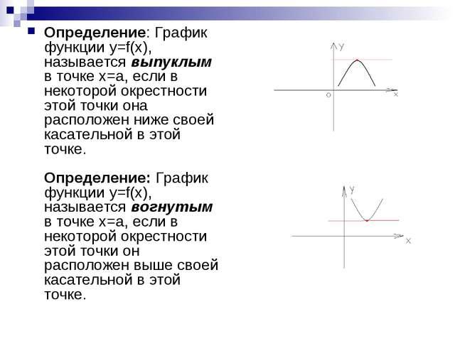 Определение: График функции y=f(x), называется выпуклым в точке x=a, если в н...