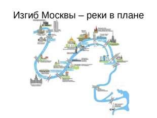 Изгиб Москвы – реки в плане